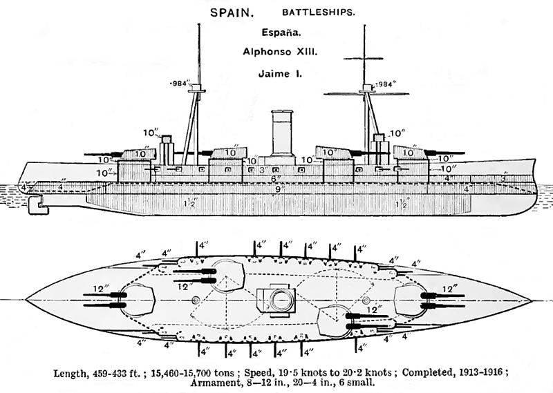 Como os navios de guerra explodem