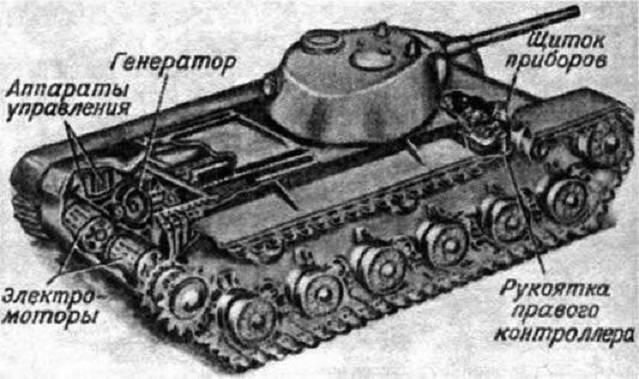 电坦克:在地面战斗设备中使用电推进的前景