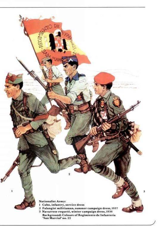 Boinas, bonés e turbantes: o uniforme da Guerra Civil Espanhola