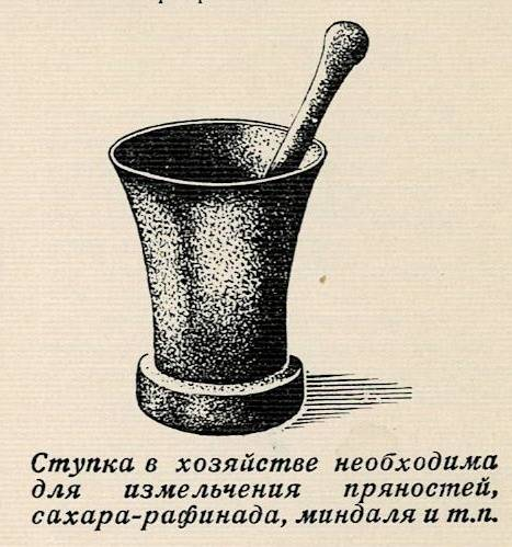 Cookbook of the Country of the Soviets. Food in stores and at home.