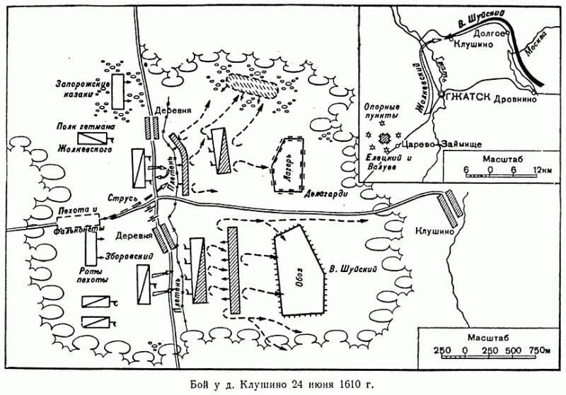 Гибель русской армии в битве при Клушине