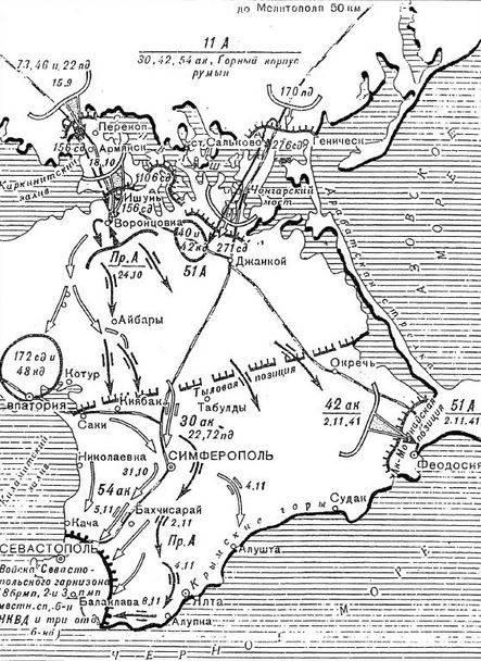 Что привело к крымской катастрофе 1942 года