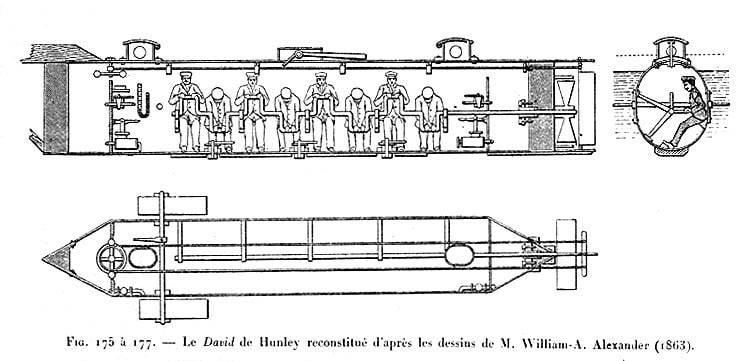 Подлодка H.L. Hunley. Трагический опыт КША