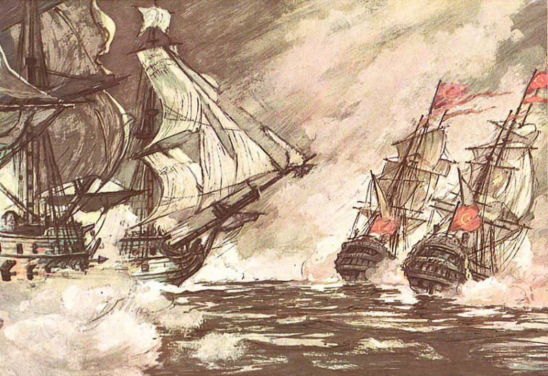The defeat of the Turkish fleet in the Battle of Kerch