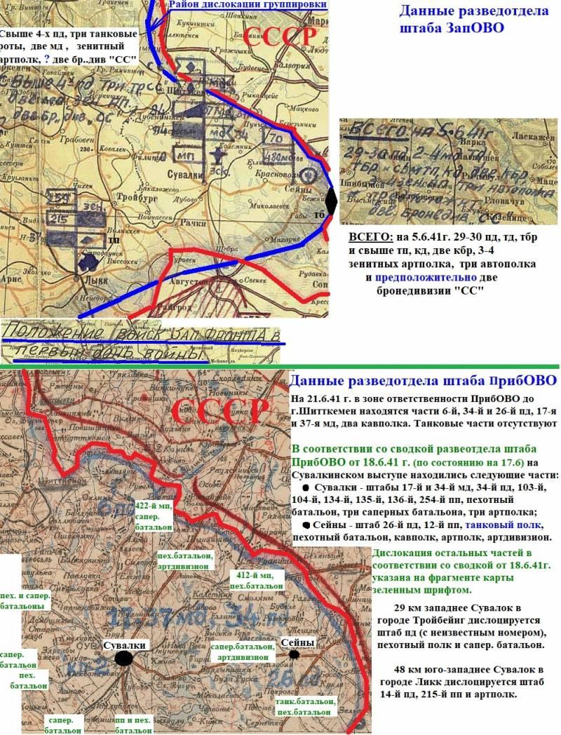 Сбор информации разведкой накануне войны