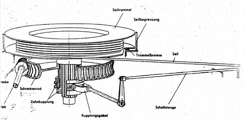 Ленинградские испытания немецкого тягача Famo. За пять месяцев до войны