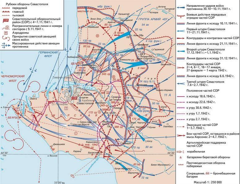 250天的塞瓦斯托波尔英勇防御和XNUMX天的耻辱