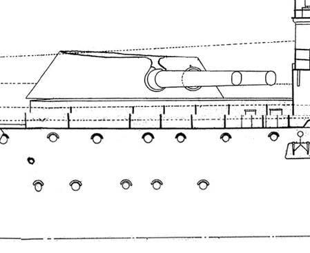 Réflexions sur la précision du tir au début de la bataille de Tsushima