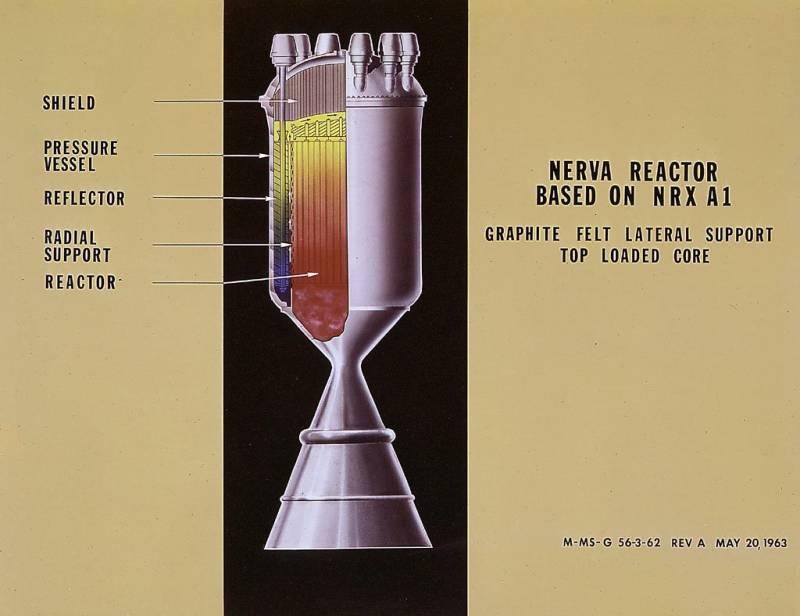 Схема двигателя NERVA. Фото NASA