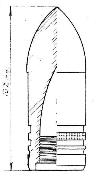 Perfuração de armadura alemã: estudos de Sverdlovsk de 1942