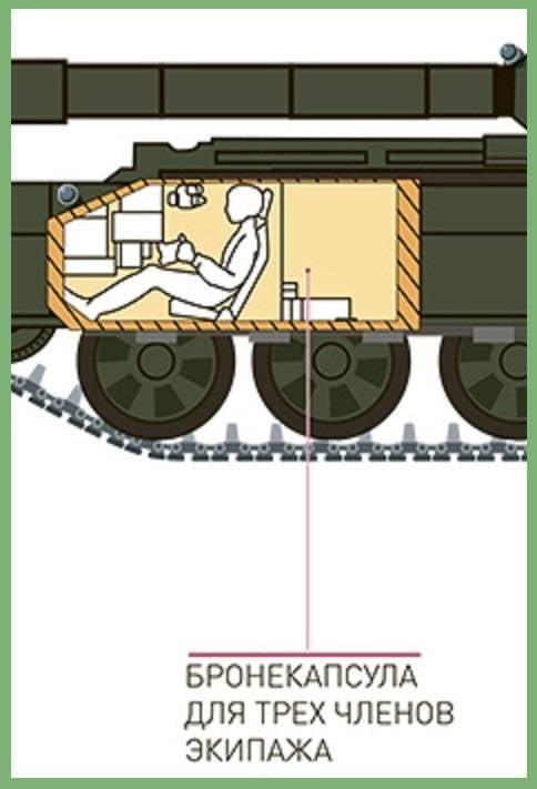 T-17。 Armataプラットフォームに基づく多機能ミサイルタンク
