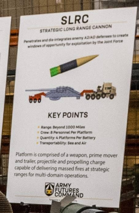 अल्ट्रा-लॉन्ग रेंज और एक्स्ट्रा-लॉन्ग ऑप्टिमिज्म: द स्ट्रैटेजिक लॉन्ग रेंज तोप प्रोजेक्ट