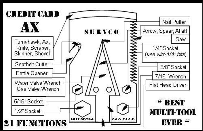 Survco: hache de survie pour carte de crédit