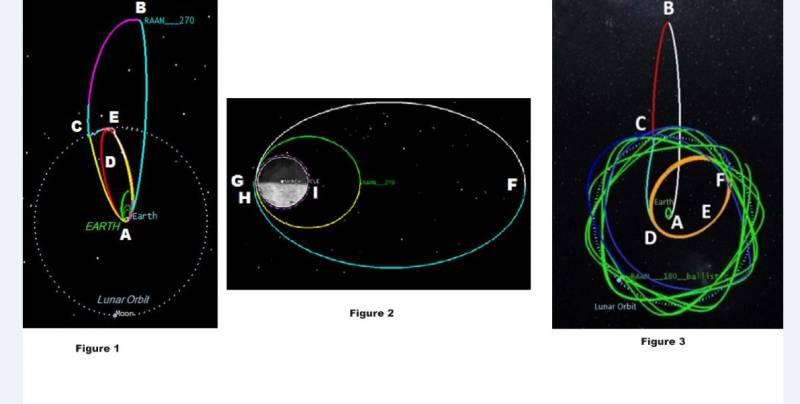 В NASA разработали бюджетный вариант полета на Луну