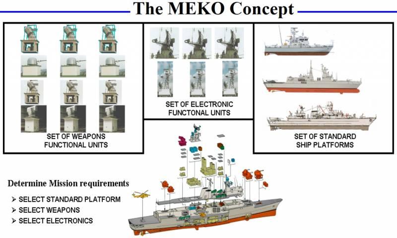 Какие модули нужны нашим кораблям?