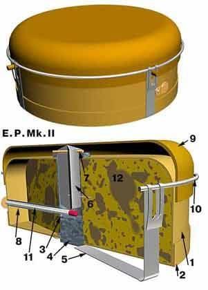 anti-tank mayın britanya mk 2