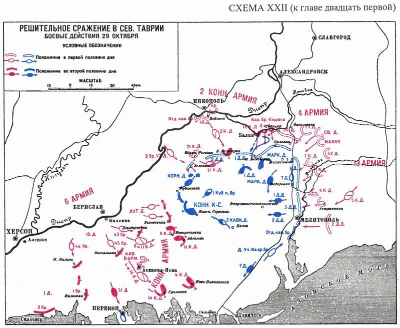 Фрунзе против Врангеля. Отступление белогвардейцев из Таврии в Крым