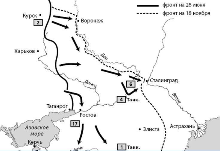 Neden 1942 yazında Stalingrad'a bu kadar çabuk döndük?
