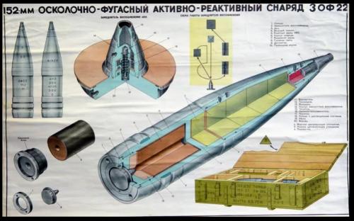 152mm 로켓 발사체