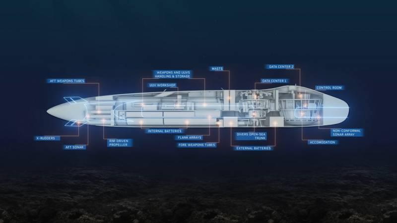 Эволюция воздухонезависимых энергоустановок для неатомных подлодок