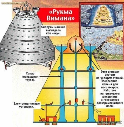 vimana scheme
