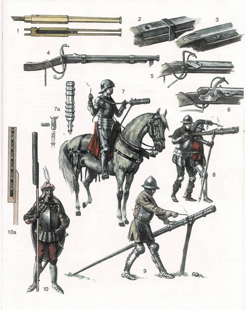 Самый древний огнестрел: с чего всё начиналось?!