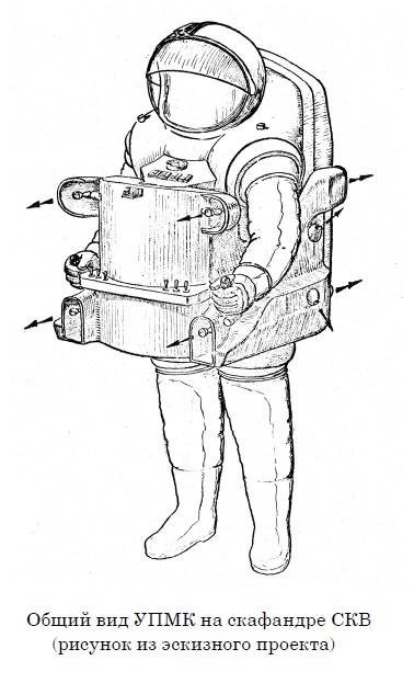"""""""UPMK"""" - Soviet installation for movement and maneuvering in space (1968)"""