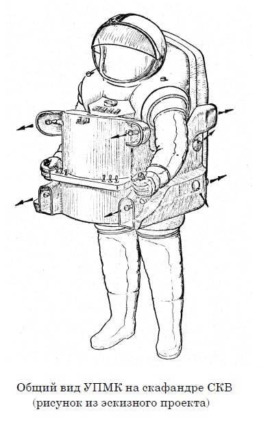 """""""UPMK"""" - Installazione sovietica per il movimento e le manovre nello spazio (1968)"""