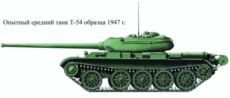 Баллада о Т-55. Зрелость