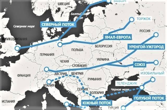 """Nord Stream 2. Dies ist nicht unser erster """"Stream"""". Wir sind nicht der erste Anruf"""