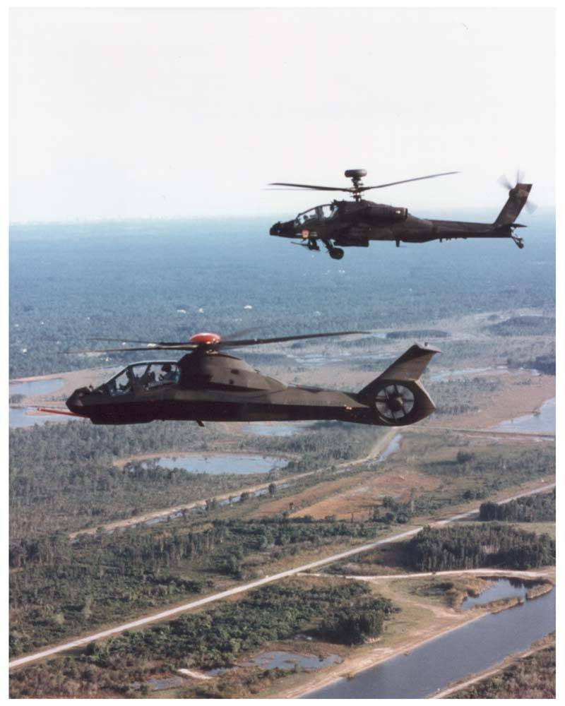 Progress and failure.  Technologies of the RAH-66 Comanche project