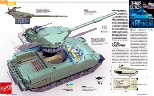 carro armato Tirex Ucraina