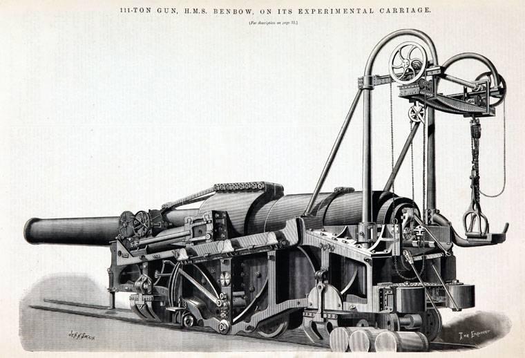I più grandi cannoni della storia. Calibri marini