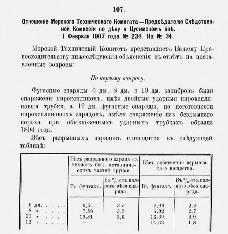 """Sobre el poder de los proyectiles rusos """"ligeros"""" de 305 mm durante la guerra ruso-japonesa"""