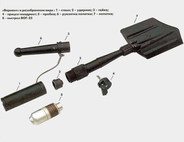 Variant grenade shovel