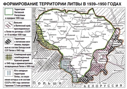 Lithuania 1939-50g