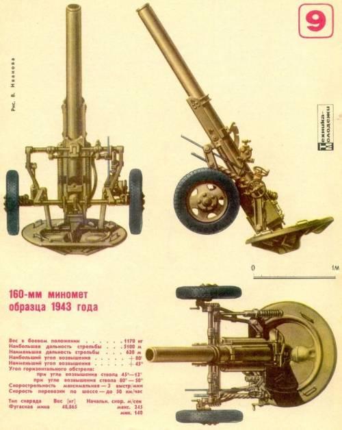m-160