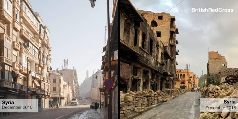Сирийский узел: десять лет «арабской весне» Башара Асада