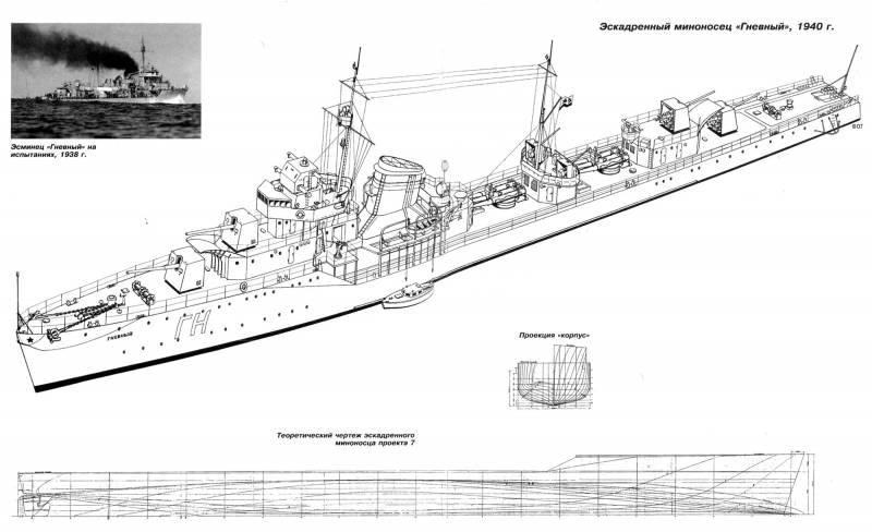 Реальный советский флот 1941 года