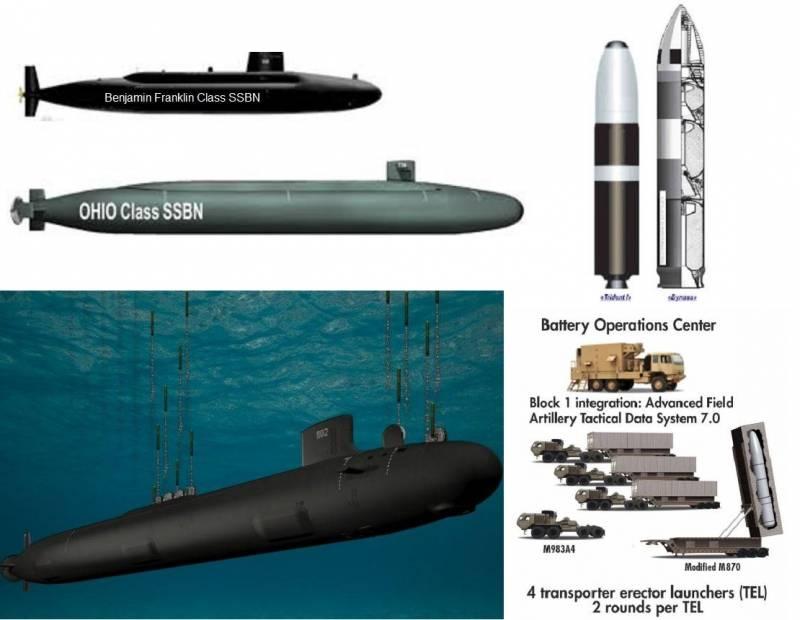 Цели и задачи российского ВМФ: стратегическое сдерживание