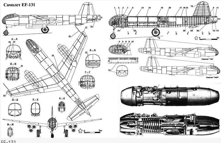 Wie Spezialisten von Junkers, Heinkel, BMW die sowjetische Düsenflugzeugindustrie nach dem Krieg förderten.