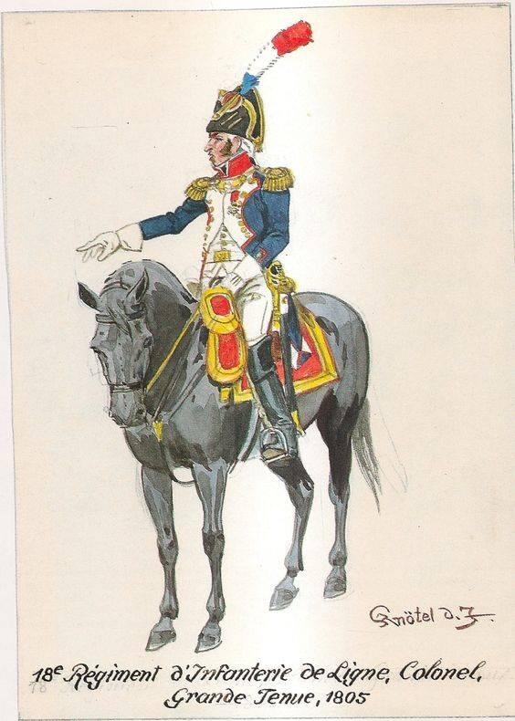 Битва при Аустерлице: обмундирование французской армии