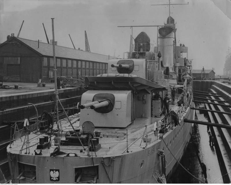 ВМС Польши между мировыми войнами