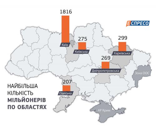 Karte der Millionäre in der Ukraine