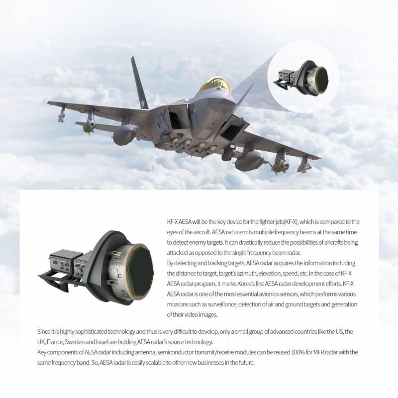 Корейский истребитель KF-21 Boramae может потеснить на рынке Су-35