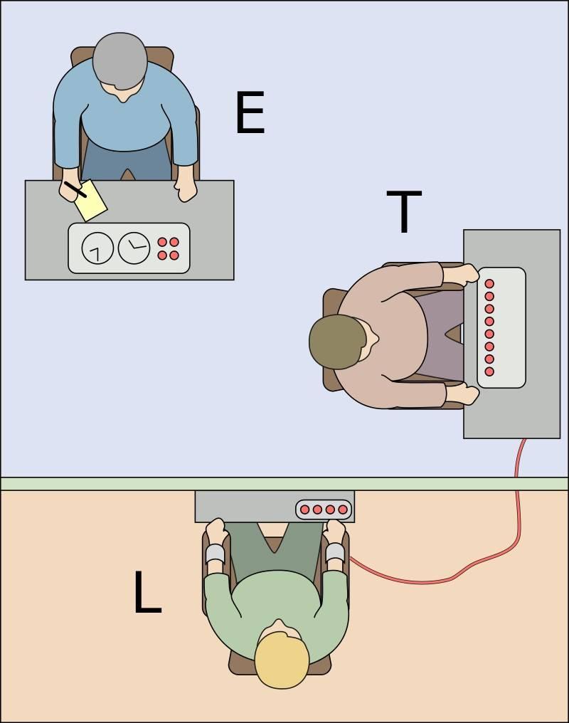Experiência de Milgram - Primeira tentativa de explicar o nazismo