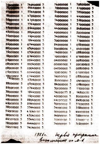 Уникальная и забытая: рождение советской ПРО. Брук и М-1