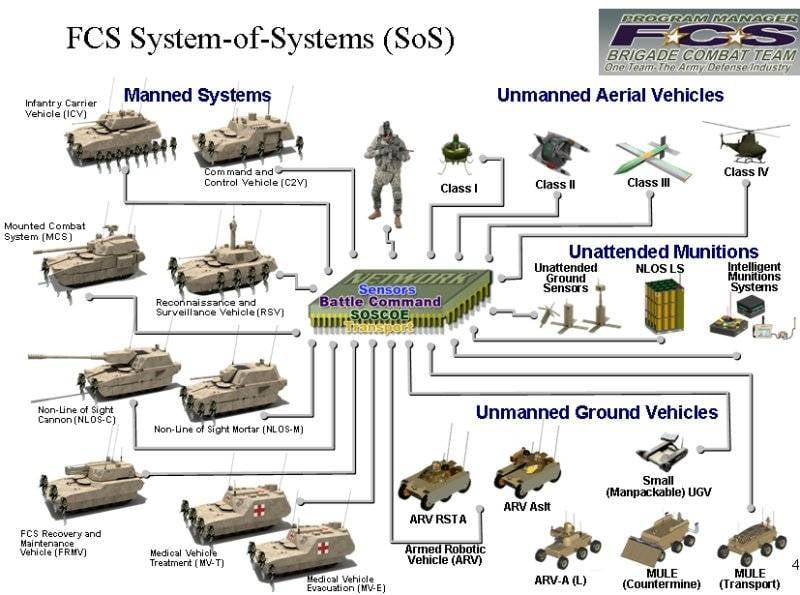 Falta de armadura: el Pentágono corre el riesgo de quedarse sin nuevos vehículos de combate de infantería