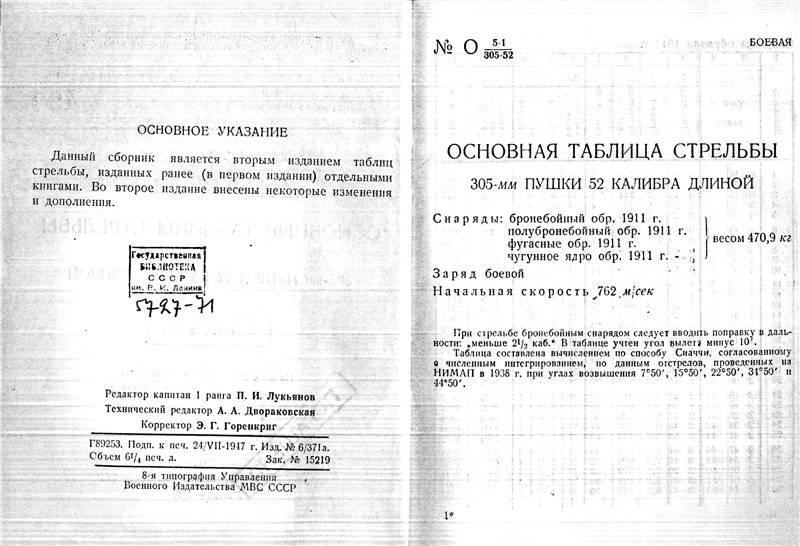 Systèmes d'artillerie navale lourde de la Russie et de l'Allemagne pendant la Première Guerre mondiale: travail sur les erreurs