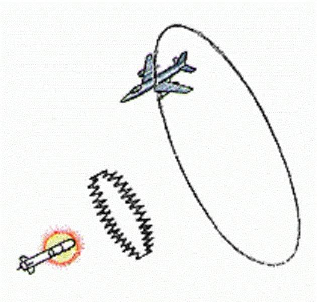 Авиационные противоракеты воздух-воздух